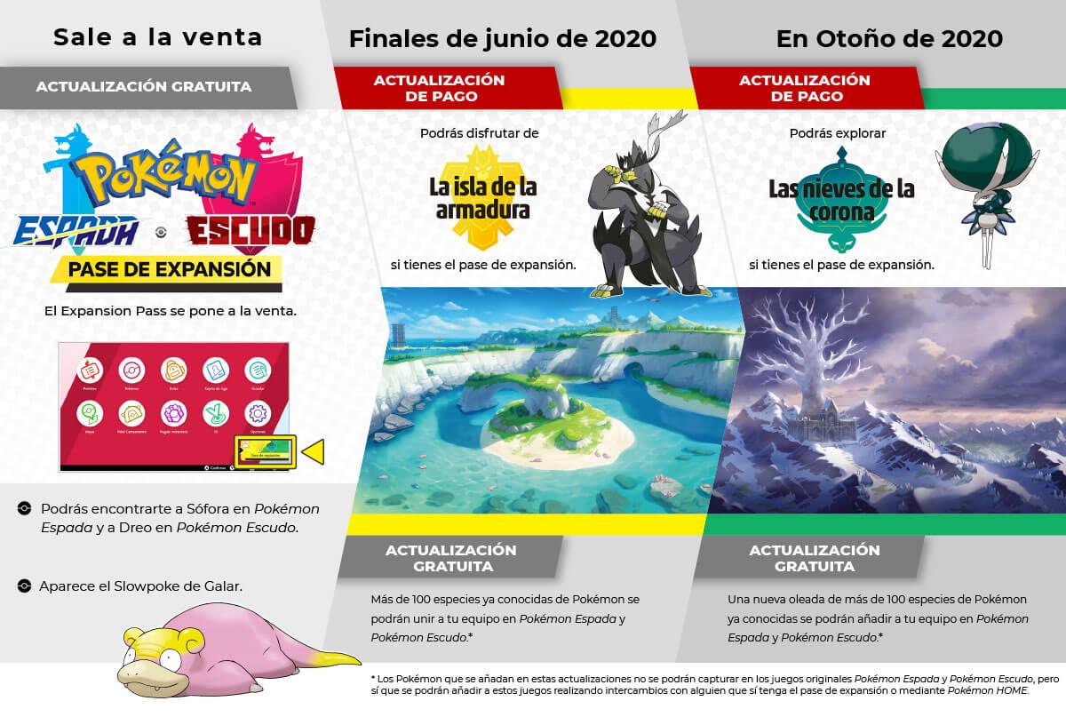 Expansion Pass Pokemon Espada y Escudo