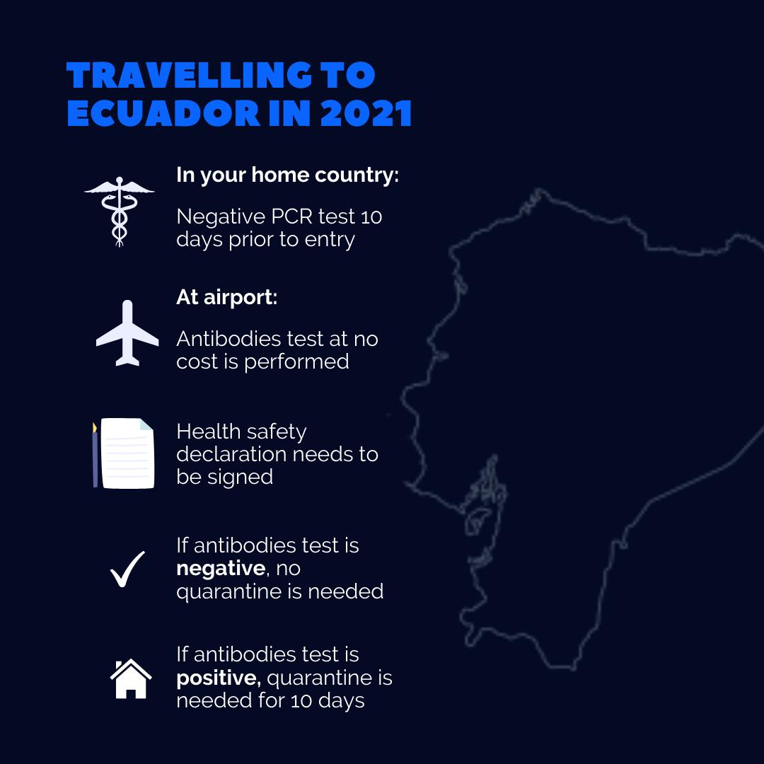 Galapagos travel guide 2021