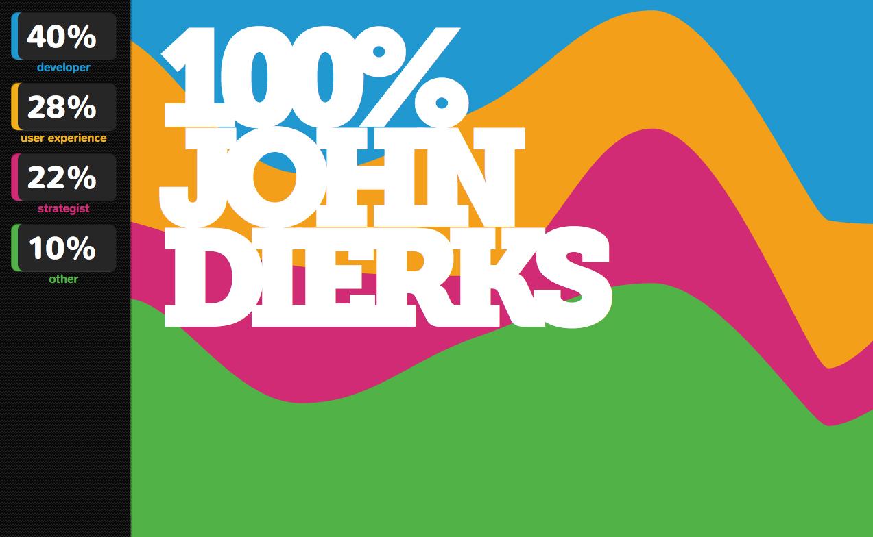 John Dierks