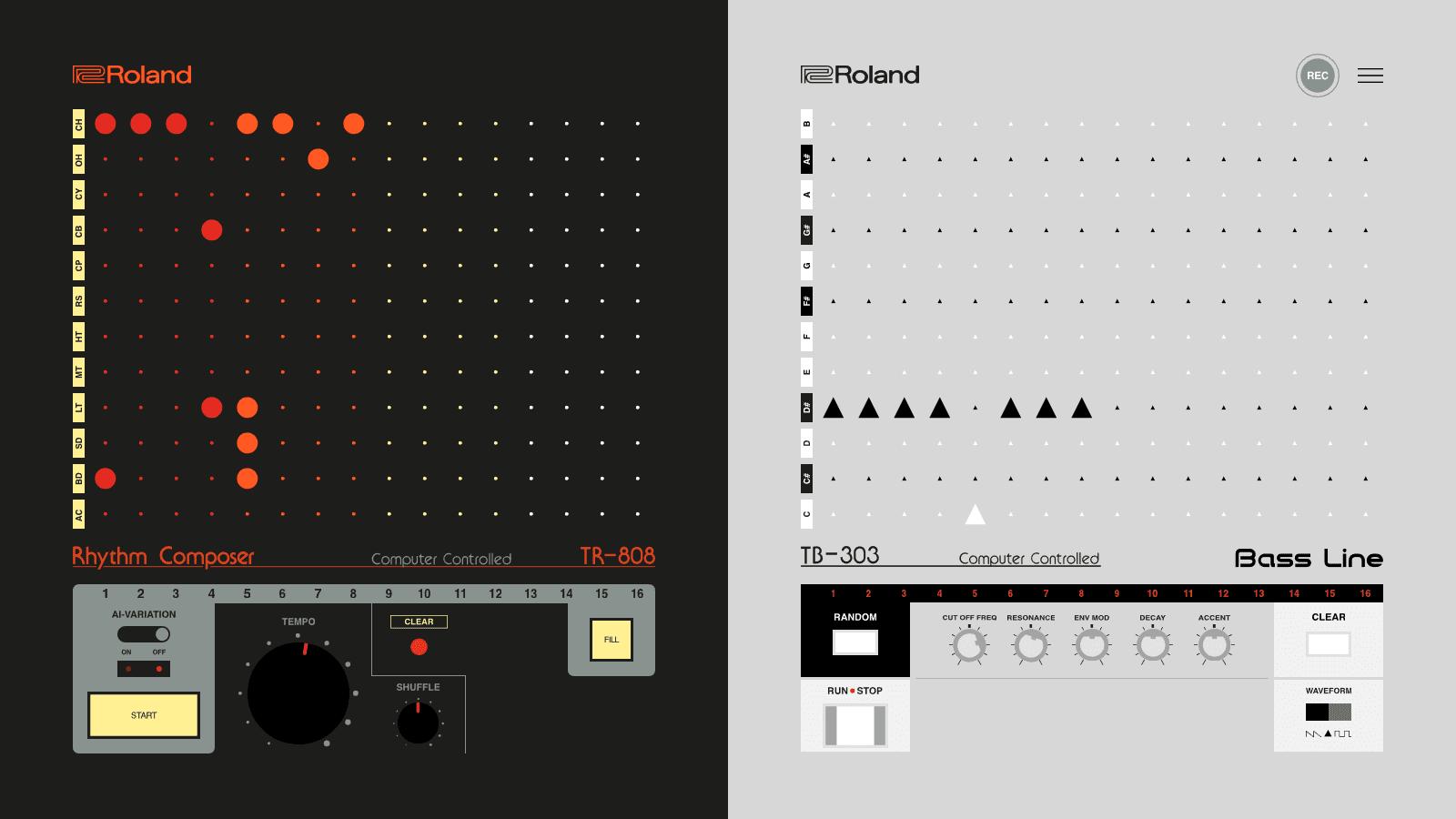 Roland 808303