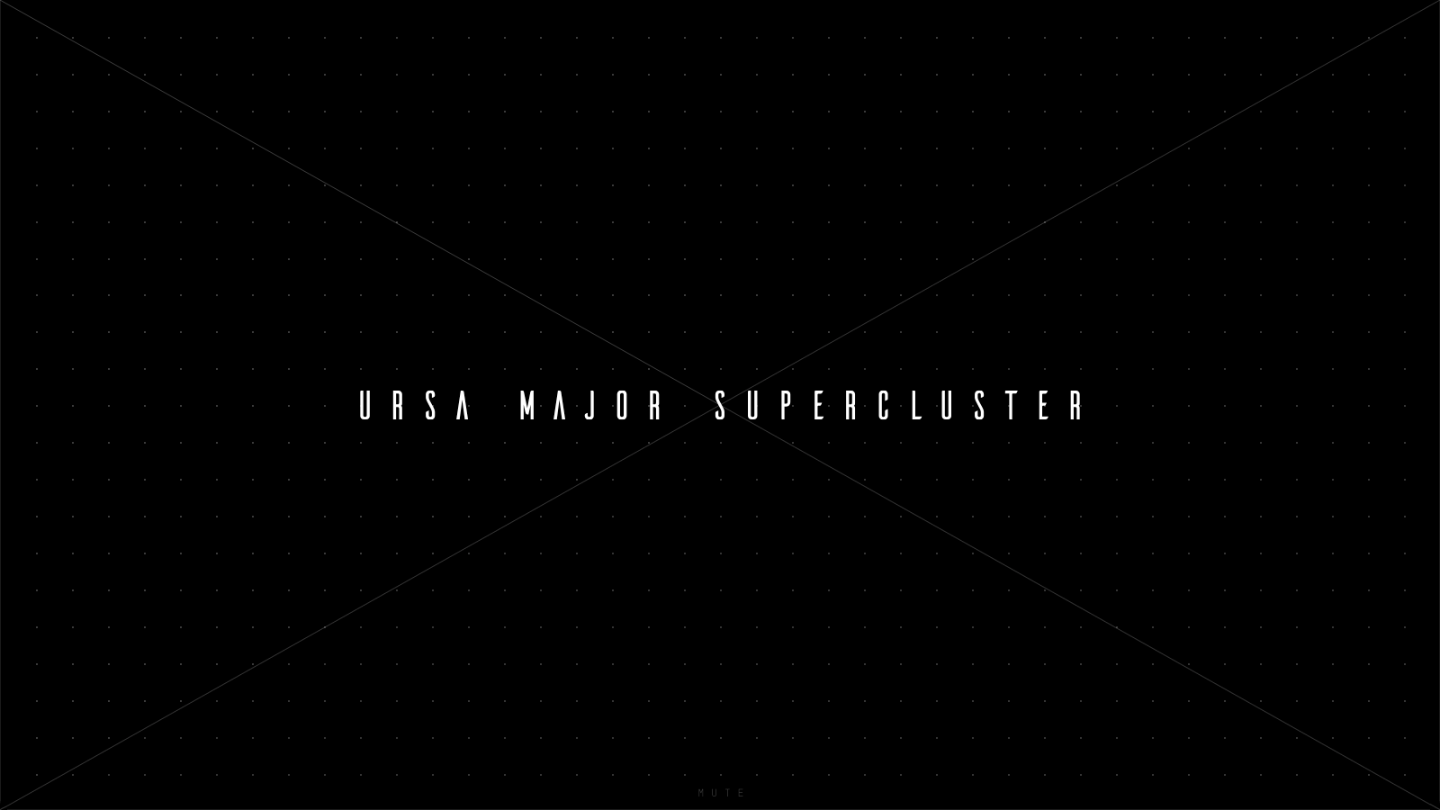 Ursa Major Supercluster