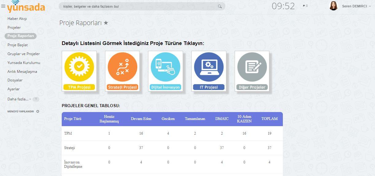 Yunsada.com Preview 1