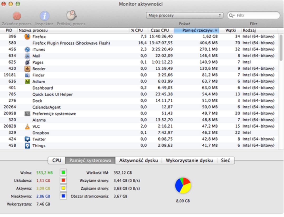 Mac background processes