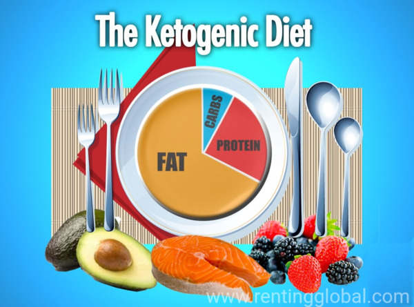 www.rentingglobal.com, renting, global, London, ON, Canada, health,fitness, The Truth About The Ketogenic Diet