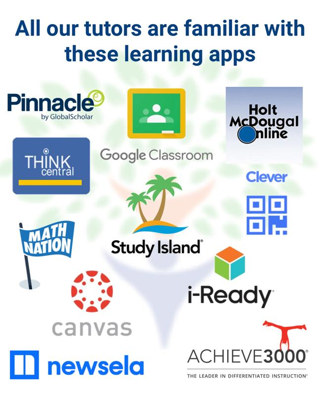 One on One Academic Tutoring | SAT & ACT Prep | Spanish & English Classes 2