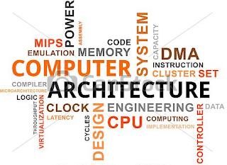 Kids Intro - Computer Architecture 1
