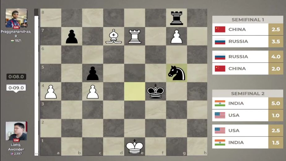 Online Chess Olympiad: India bows out in semifinal after losing to US