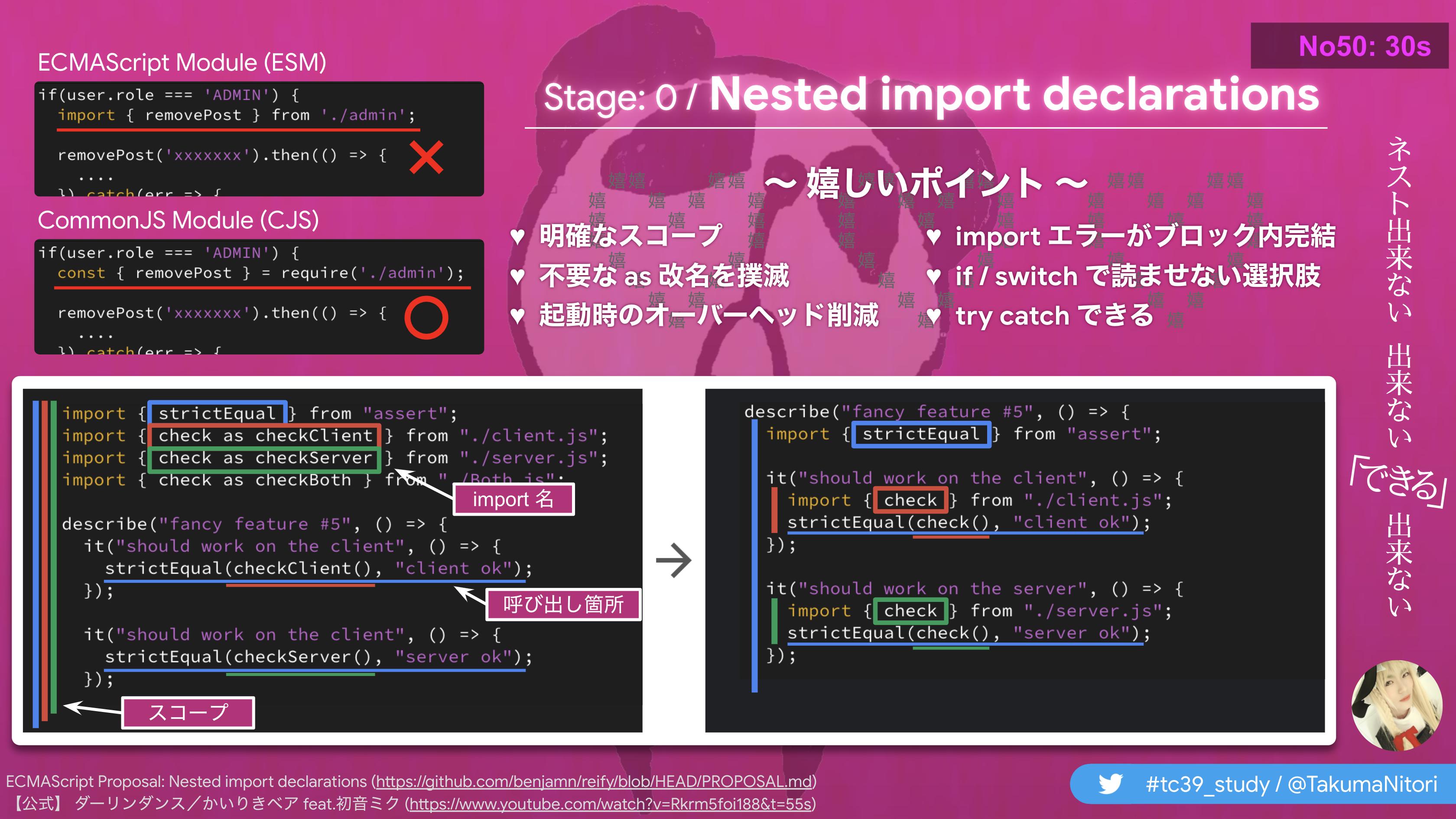 ECMAScript Proposal: Nested import declarations (Stage 0) - tc39_study