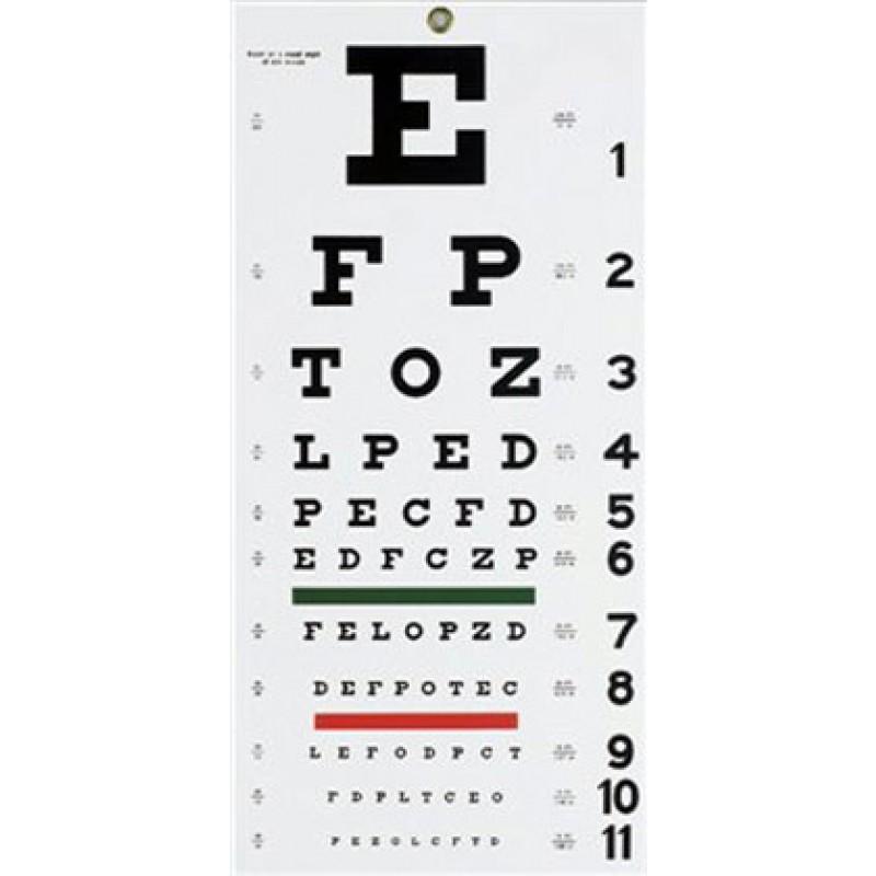 Eye Chart Snellen 20FT