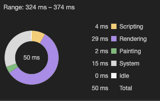 Close up of the Chrome DevTools' Performance Summary