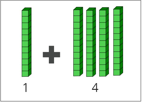 Example 1 - Adding the Tens
