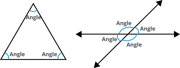 examples of angles