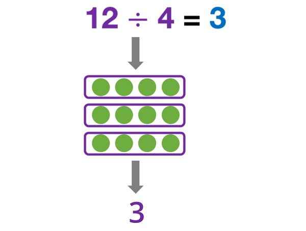 12 divided by 4