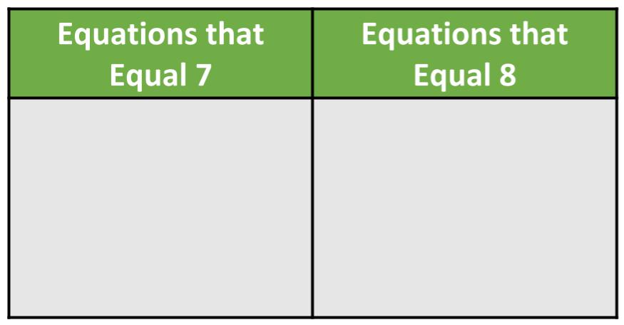 Sorting Example 2 - 1