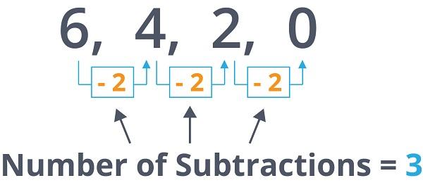 Example 1 - Method 2