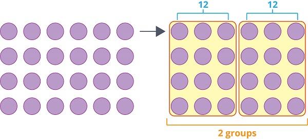 Example 2 - Method 1