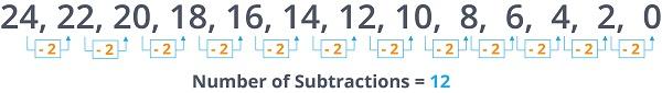 Example 2 - Method 2