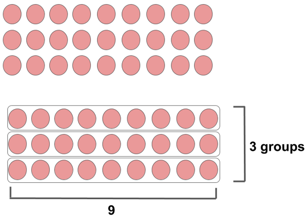 Dividing by 3 - Example 2 Method 1