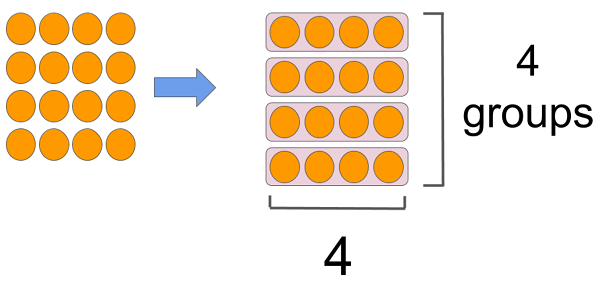 Division by 4 - Example 1 Method 1