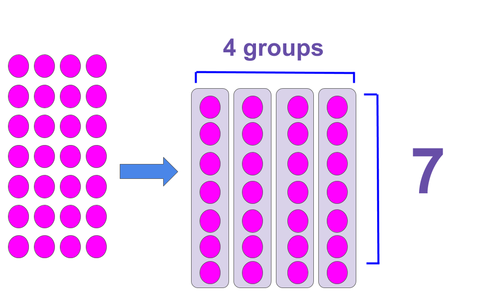 Division by 4 - Example 2 Method 1