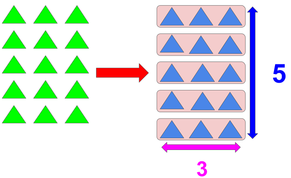 Division by 5 Example 1 Method 1
