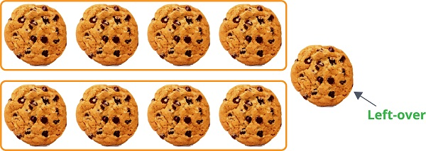 Cookies divided by 2