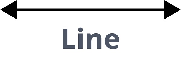 this is a line