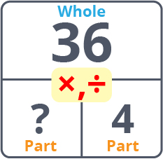 Multiplication Division Fact Family Chart 1