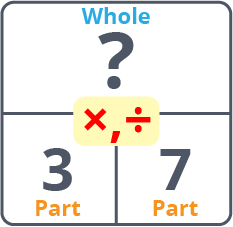 Multiplication Division Fact Family Chart 2