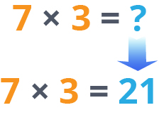 Multiplication Division Example 2