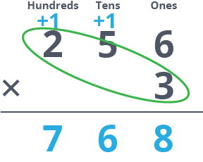 Multiplication - Step 3