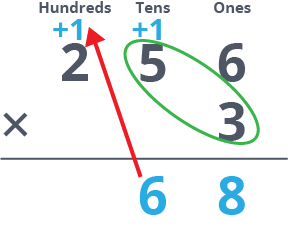 Multiplication - Step 2