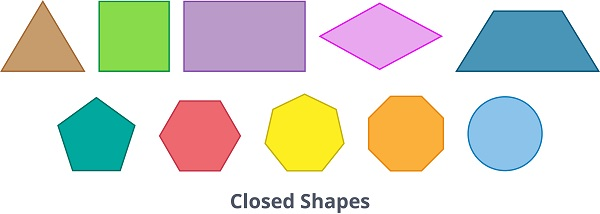 some closed shapes