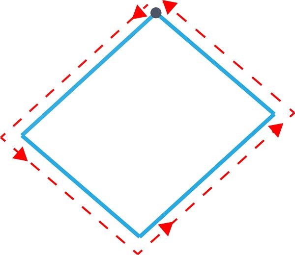 closer look at shape 1