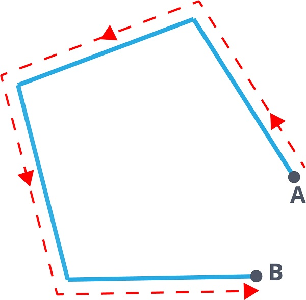 closer look at shape 2