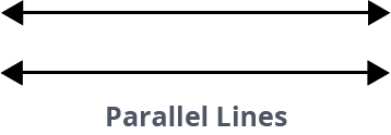 these are parallel lines