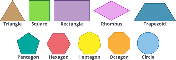 some 2-dimensional shapes