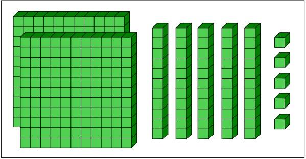 Column Form Block Diagram 1