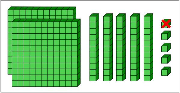 Column Form Block Diagram 2