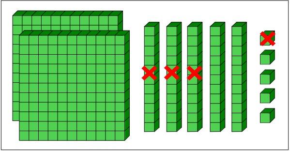 Column Form Block Diagram 3