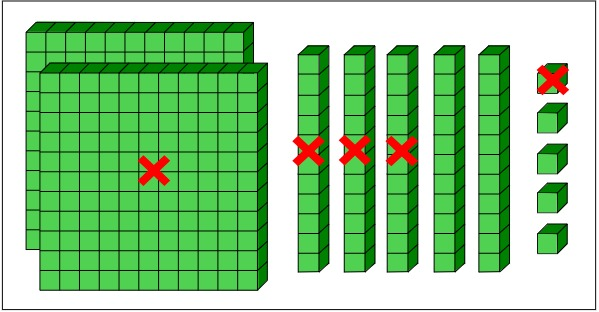 Column Form Block Diagram 4