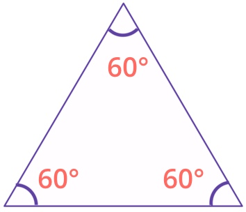 the sum of the 3 angles of a triangle