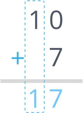 1 plus 0 equals 1