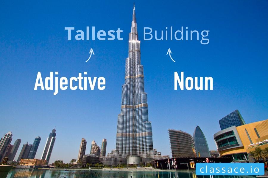 Adjective Noun Diagram: Tallest Building