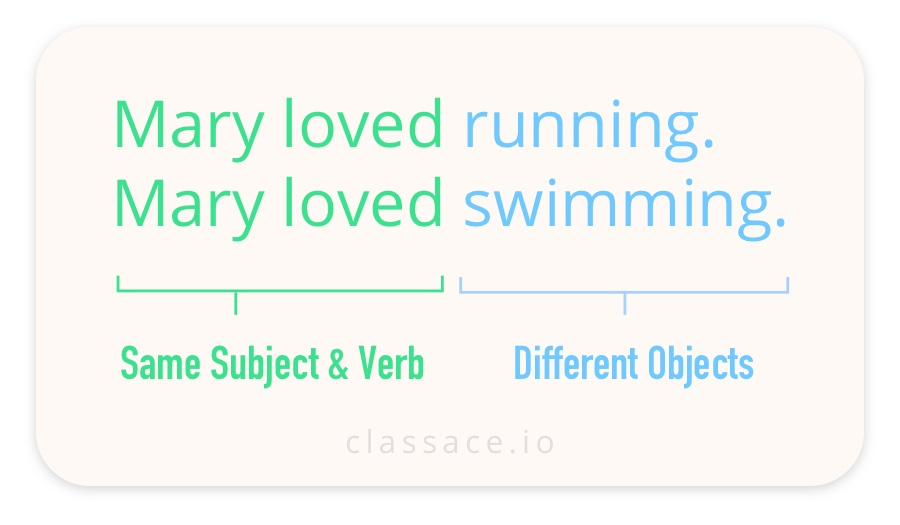 Sentences with same subject and verb but different objects: Mary loved running. Mary loved swimming.
