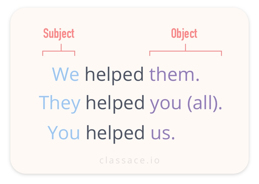 We They You Them Us Third Person Subject Object Pronouns