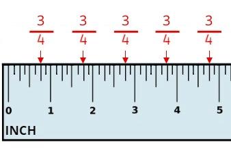 three-fourth on a ruler
