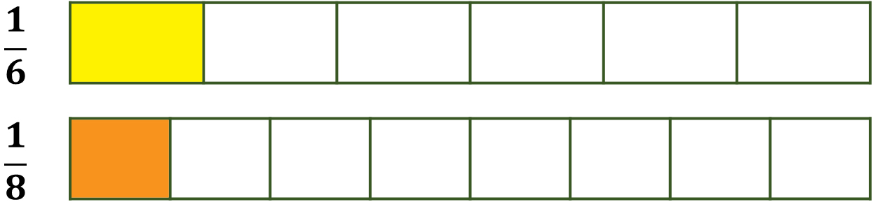 fraction bar models for one-sixths and one-eighths