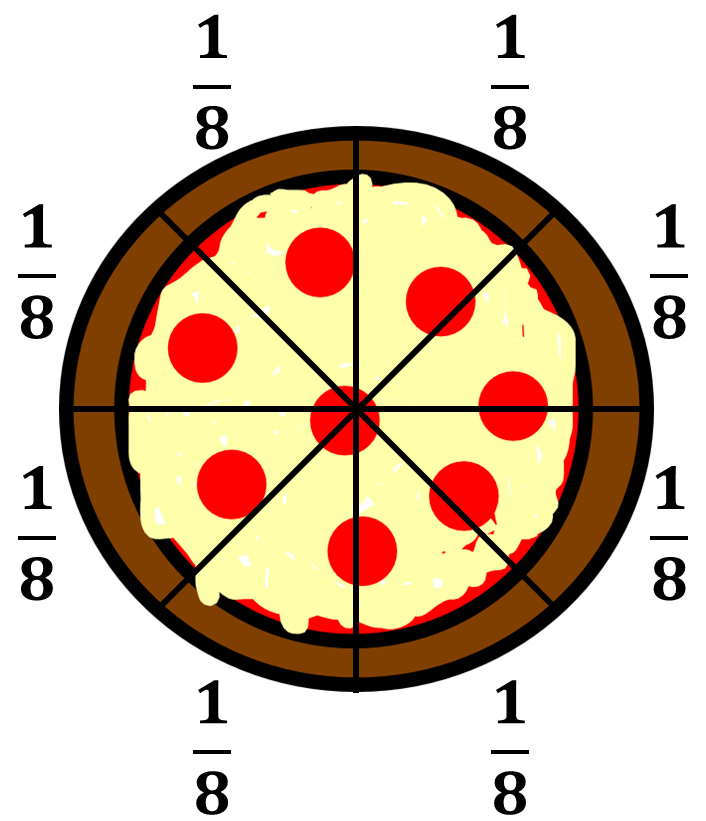 each slice is one-eighth of the whole pizza
