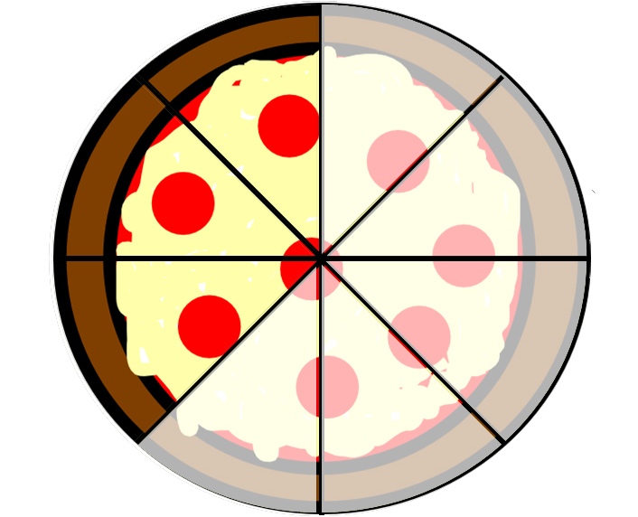 3 out of the 8 slices of the pizza is three-eighths